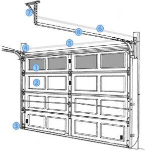 basics-door